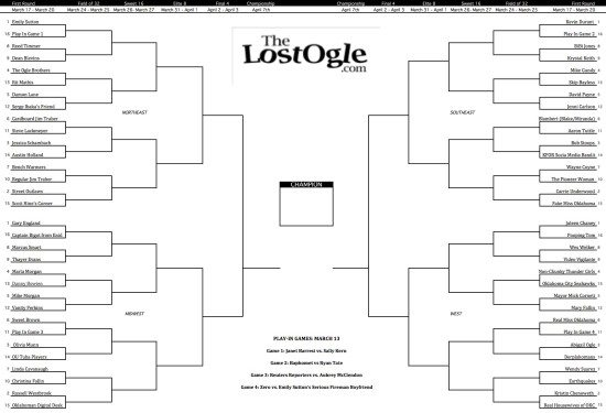 Ogle Madness VII Bracket