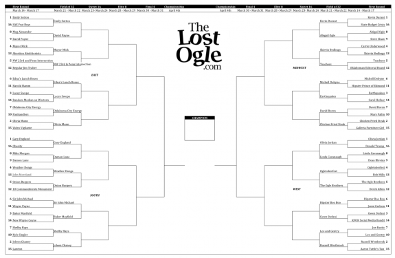 ogle madness iX bracket